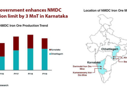 Indian Government Enhances NMDC Production Limit by 3 MnT in Karnataka